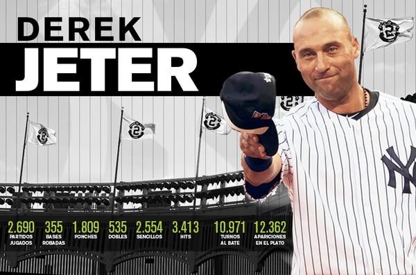 Después de casi dos décadas de carrera en los Yankees, Jeter dice adiós en su casa.