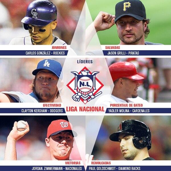 Líderes en la Liga Nacional tras media temporada en MLB.
