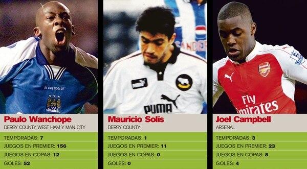 Paulo Wanchope, Mauricio Solís y Joel Campbell son tres de los seis ticos que han militado en la Premier League.