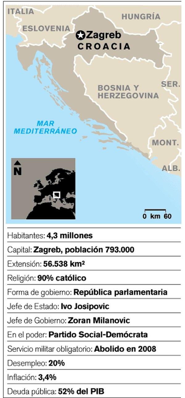 Mapa de ubicación y datos de Croacia