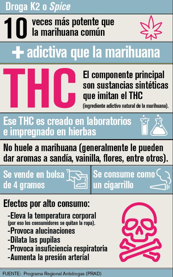Marihuana sintética.