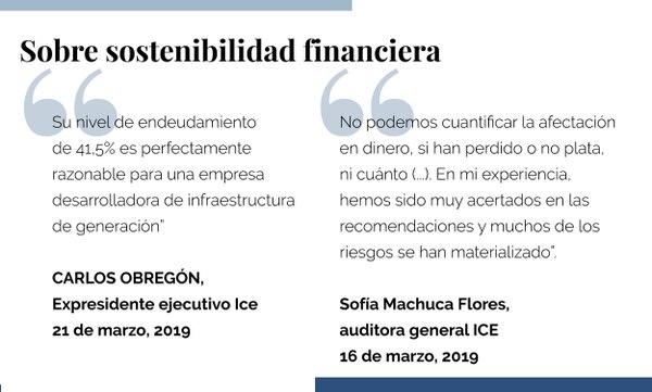 Carlos Obregón e Irene Cañas sobre números rojos en el ICE