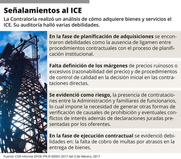 Señalamientos al ICE