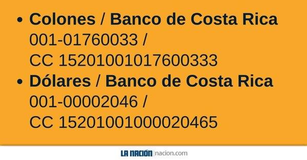 Cuentas Banco de Costa Rica.