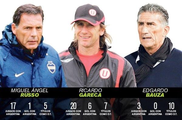 Tres técnicos argentinos de reconocida labor en Suramérica figuran entre los favoritos para hacerse cargo del banquillo de la Selección Nacional Mayor