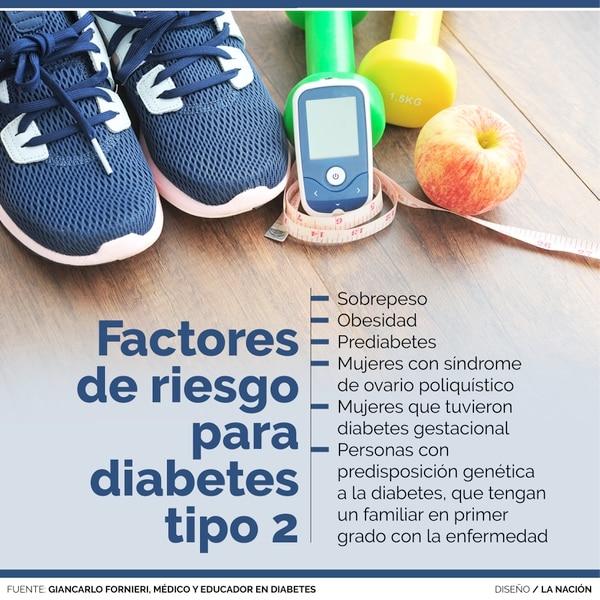factores de riesgo diabetes tipo 2