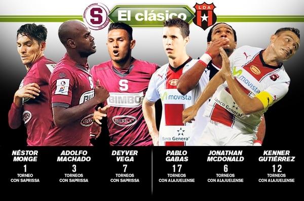 Estos son 6 futbolistas llamados a ser protagonistas en el clásico de este domingo