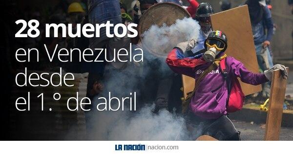Un mes de violencia en Venezuela