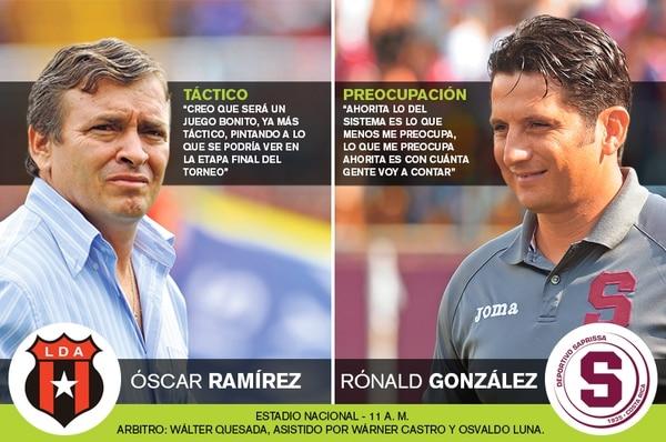 Ramírez y González se miden de nuevo en el segundo duelo particular del Invierno 2013