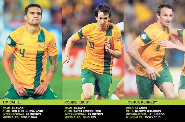 Algunas de las figuras de la selección de Australia que se enfrentará a Costa Rica el próximo 19 de noviembre