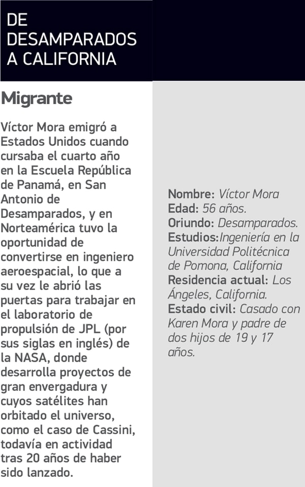 Víctor Mora: Un tico entre los guardianes del espacio