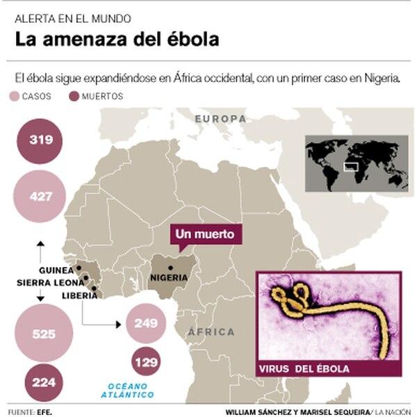 La amenaza del ébola