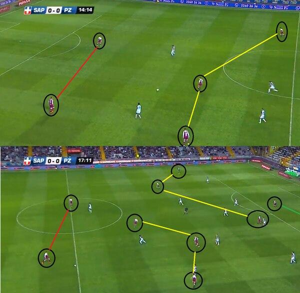 En la primera imagen se puede apreciar como Cabral y Barrantes forman una línea de dos (roja), mientras que Guzmán, Mariano Torres (centro) y Hernández forman la primera línea de tres (amarilla). En la segunda imagen, se puede observar el 2-3-3-2. En este caso, Angulo y Bolaños (fuera de foco) son los dos delanteros. Se observa a Mora como
