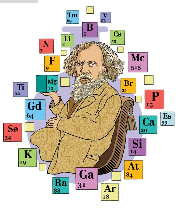 Dmitry Ivanovich Mendéleyev y la Tabla Periódica de Elementos. Ilustración: William Sánchez.