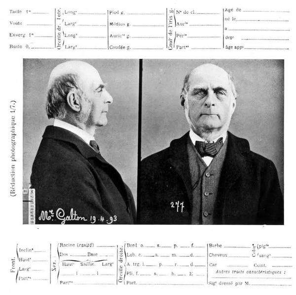Francis Galton, destacado científico del siglo XIX.