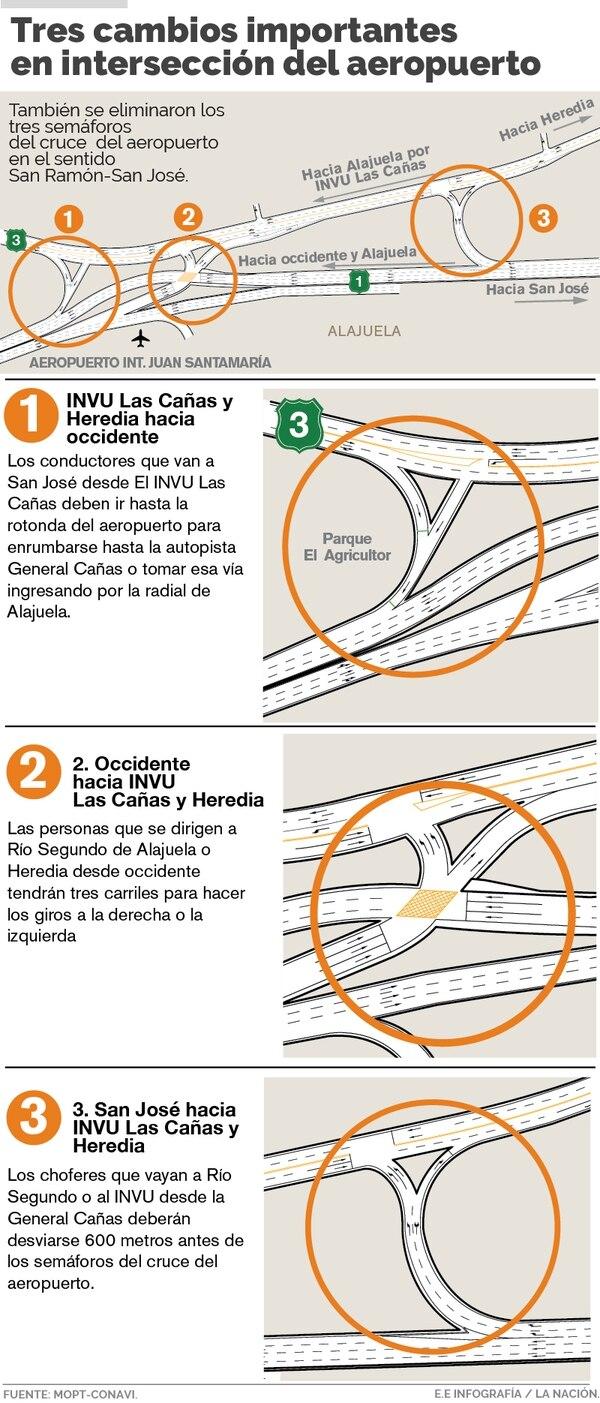 Cambios en cruce del aeropuerto Juan Santamaría