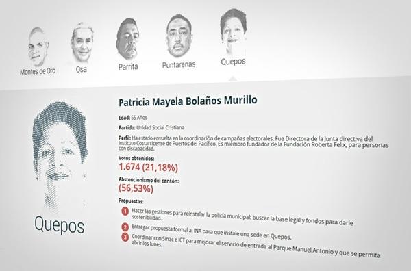 Aplicación: alcaldes electos y sus promesas
