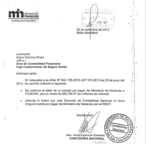 En el oficio DCN-1224-2013, del 26 de setiembre del 2013, la Dirección de Contabilidad Nacional reconoce la deuda con Fodesaf. Reproducción de La Nación.