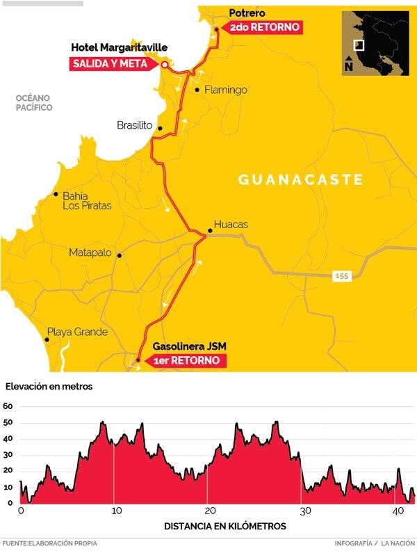 Mapa y altimetría de la Maratón de Flamingo, que también tendrá la ruta certificada por la IAAF.