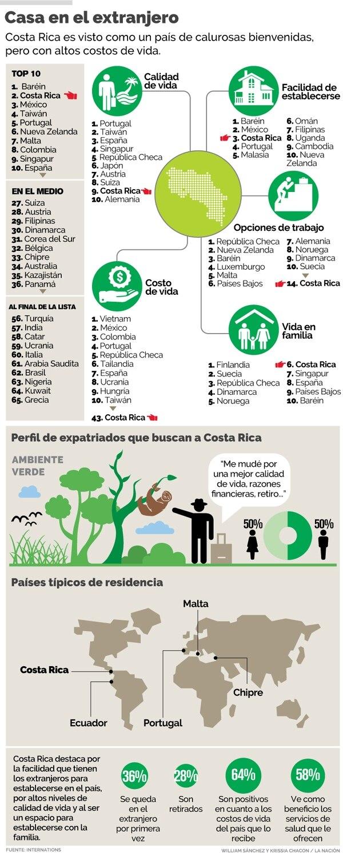 El estudio de expatriados de InterNations evalúa a los países en cinco categorías: calidad de vida, facilidad para adaptarse, opciones laborales, la vida familiar y los costos de vida.